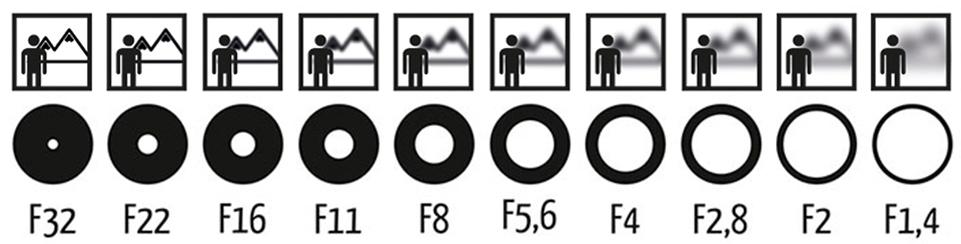 index-1-aperture